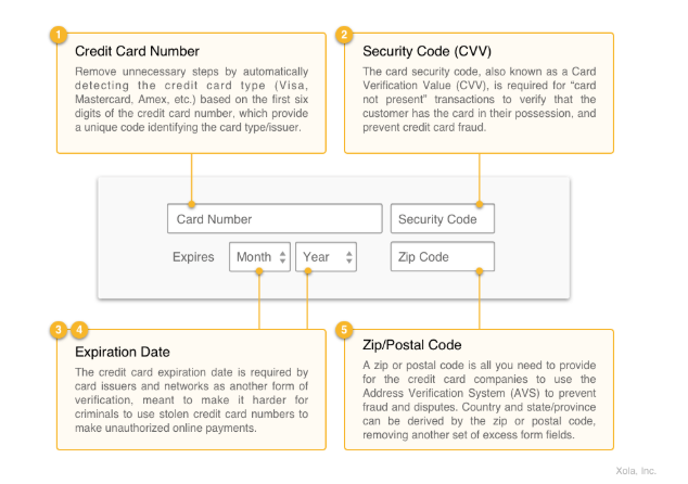 Collecting payments with Gravity Flow